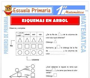 Ficha de Esquemas en Arbol para Primero de Primaria