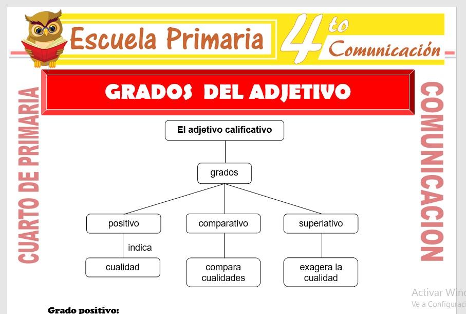Ficha de Grados del Adjetivo para Cuarto de Primaria