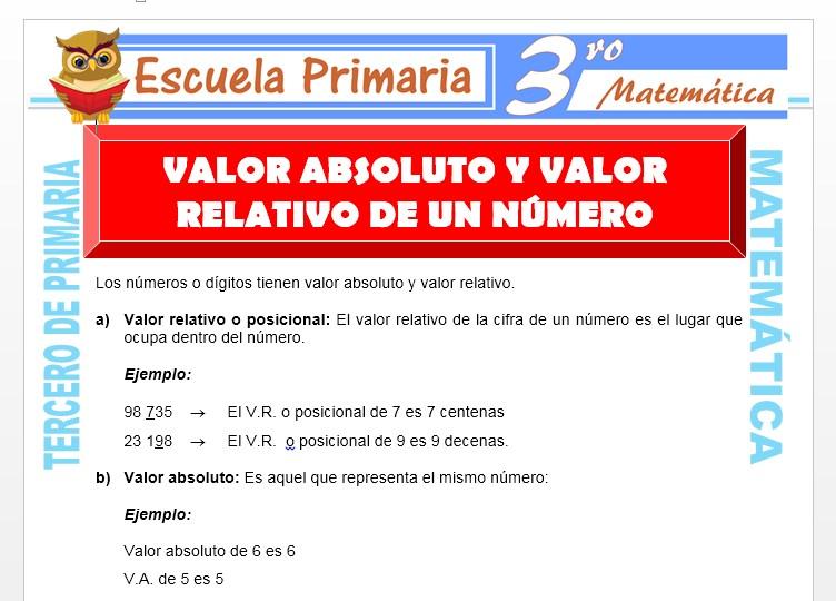 Modelo de la Ficha de Valor Absoluto y Valor Relativo de un Numero para Tercero de Primaria