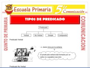 Modelo de la Ficha de Tipos de Predicado para Quinto de Primaria
