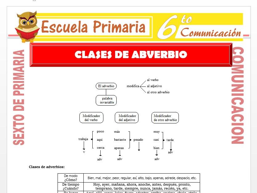 Modelo de la Ficha de Clases de Adverbios para Sexto de Primaria