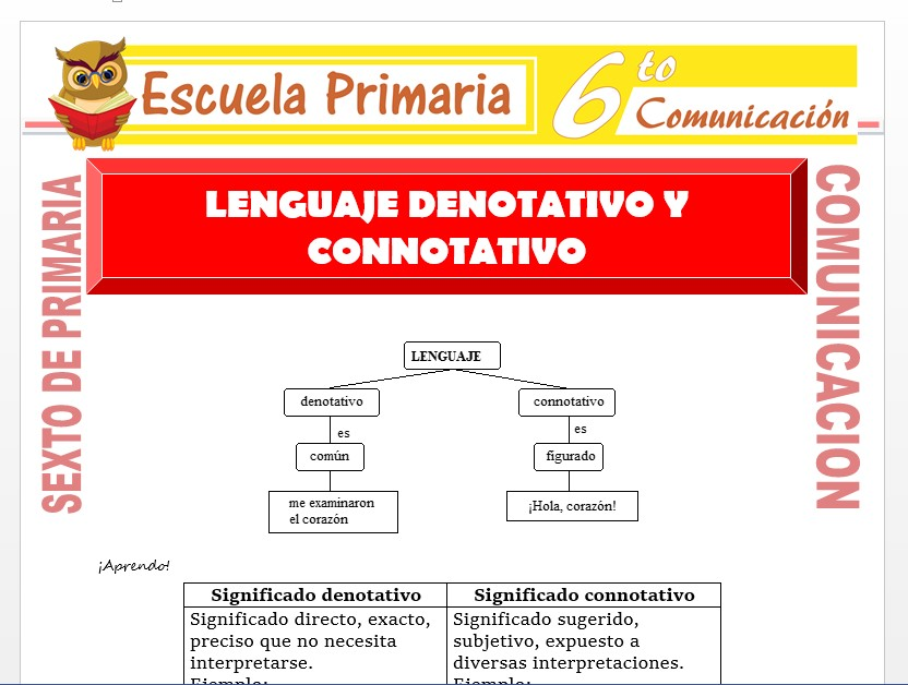 Modelo de la Ficha de Lenguaje Denotativo y connotativo para Sexto de Primaria