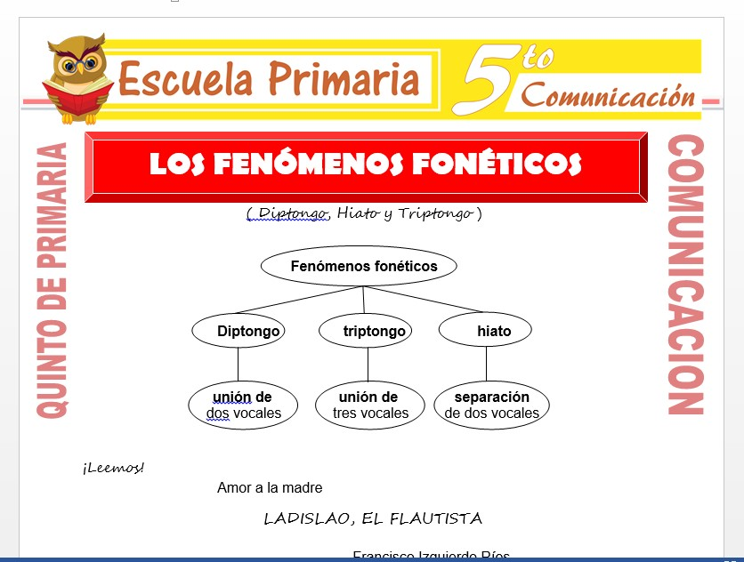 Modelo de la Ficha de Los Fenómenos Fonéticos para Quinto de Primaria