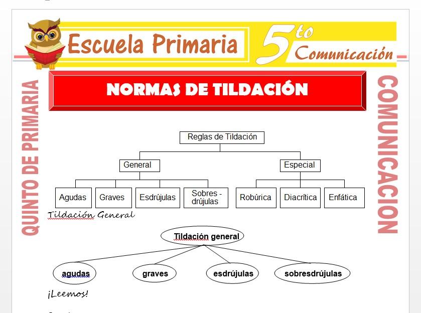 Modelo de la Ficha de Normas de Tildación para Quinto de Primaria