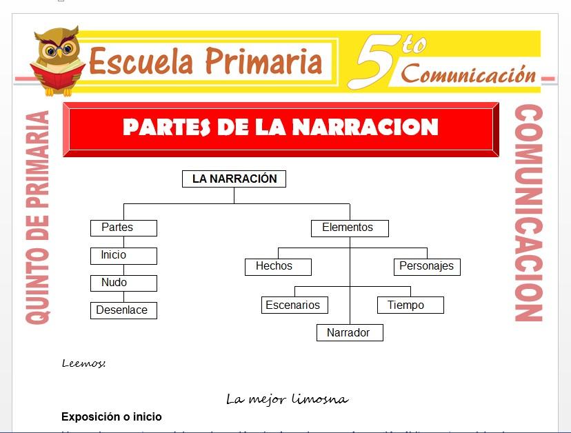 Modelo de la Ficha de Partes de la Narración para Quinto de Primaria