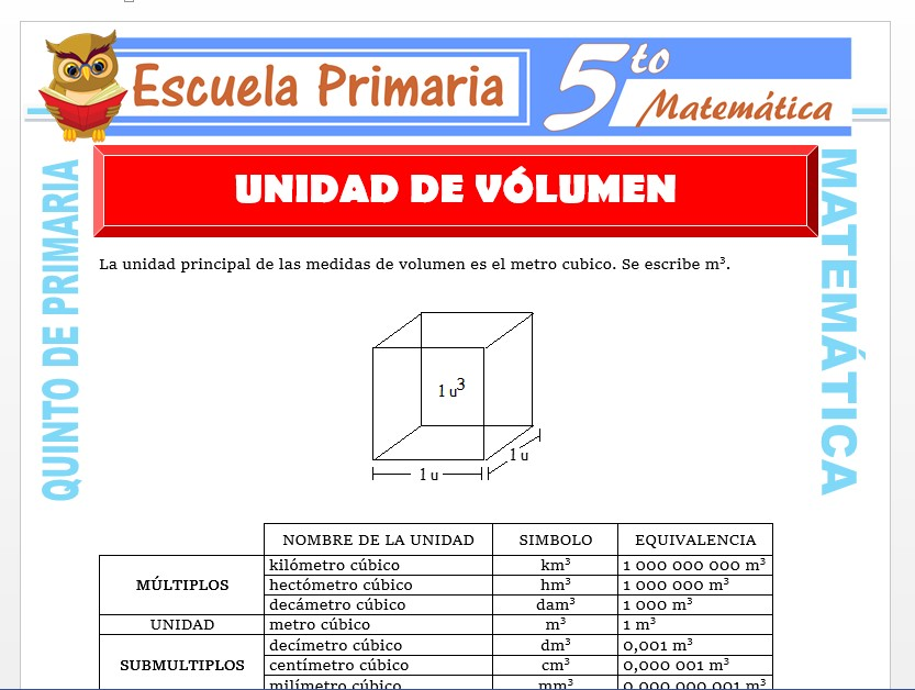 Modelo de la Ficha de Unidad de Volumen para Quinto de Primaria